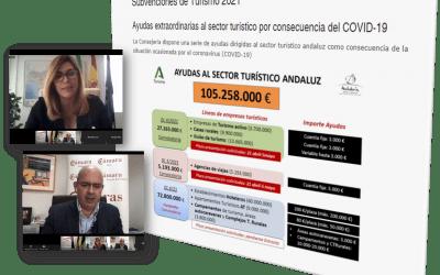 Cámaras Andalucía da a conocer las ayudas para el mantenimiento de la actividad en las pymes del sector turístico